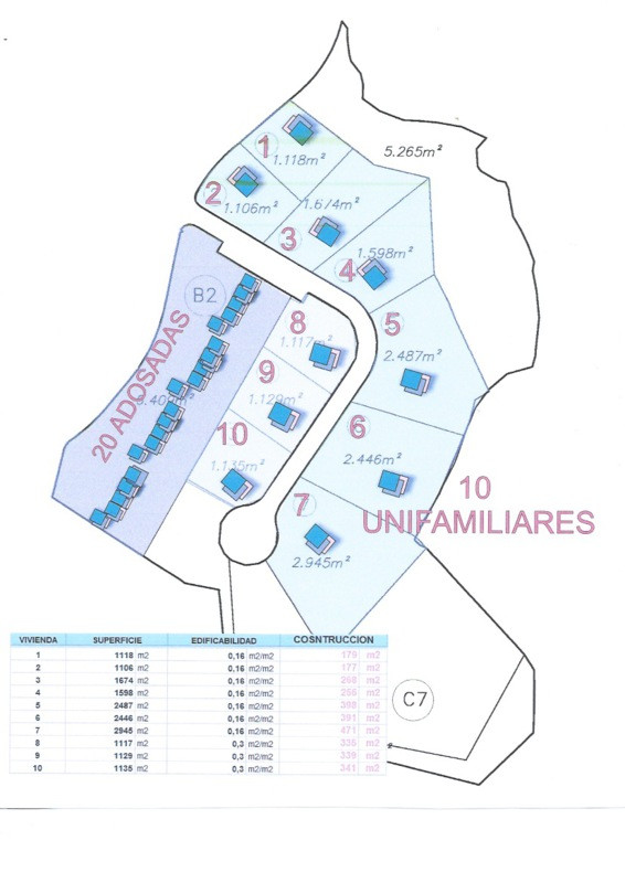 Plot ready to contruct for 20 townhouses plus 10 Villas. Connected with Electricity, Water and Stree,Spain