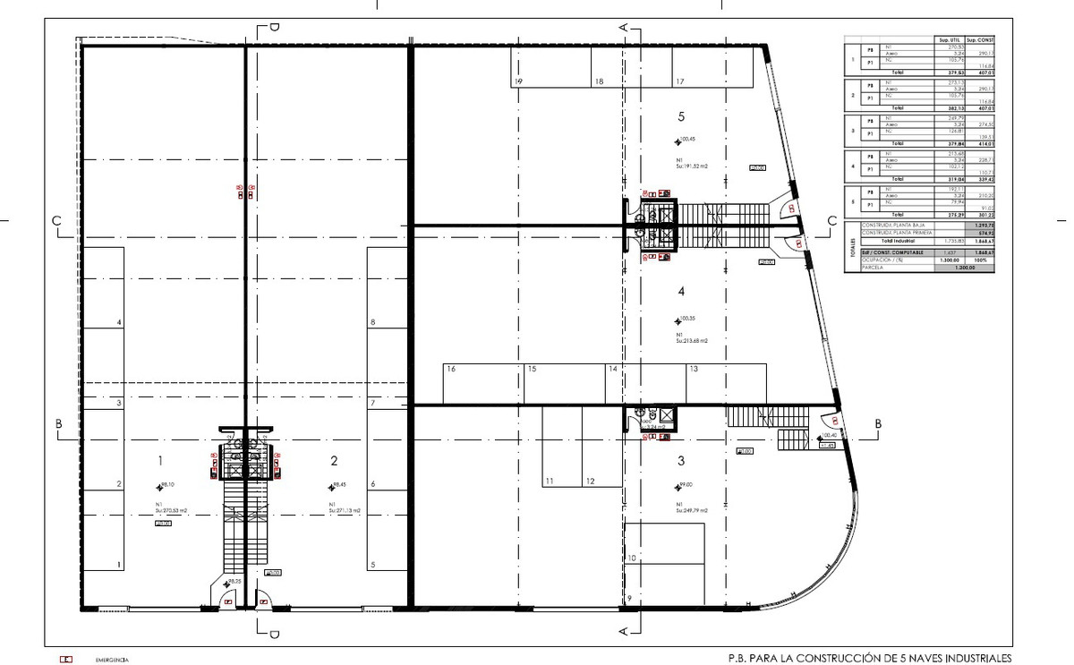 Exciting new warehouse project in the busy area of San Pedro Alcantara industrial estate.   In total,Spain